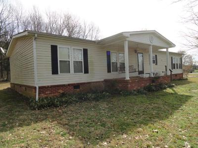 Shelbyville Single Family Home For Sale: 758 Kennedy Road