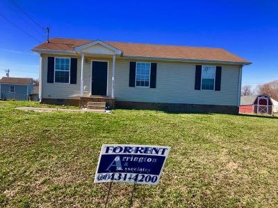Oak Grove Rental For Rent: 1022 Bush Ave