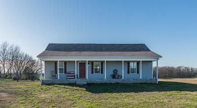 Springfield Single Family Home Under Contract - Not Showing: 5612 Minnis Rd