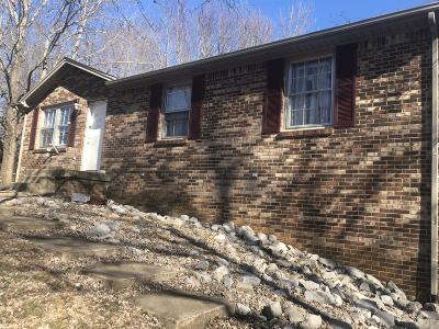 Clarksville TN Single Family Home For Sale: $159,900