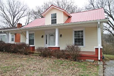 Springfield Single Family Home Under Contract - Not Showing: 414 7th Ave W