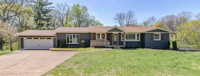 Clarksville Single Family Home For Sale: 20 Lacy Ln