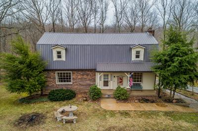 White Bluff Single Family Home Under Contract - Not Showing: 369 Westview Rd