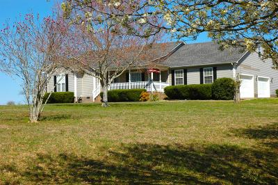Hohenwald Single Family Home For Sale: 183 Colonial Rd