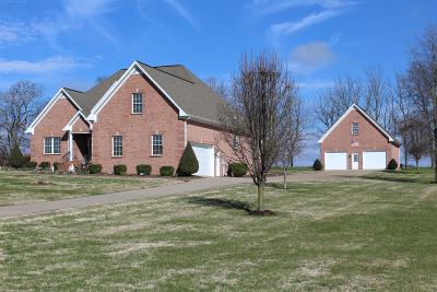 Sumner County Single Family Home Under Contract - Not Showing: 1030 Harness Cir