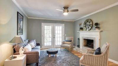 Franklin Condo/Townhouse Under Contract - Showing: 601 Boyd Mill Ave Unit G3