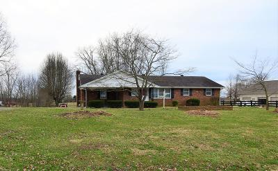 Christian County Single Family Home Under Contract - Showing: 2215 Lovers Lane