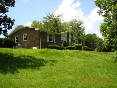 Christian County, Ky, Todd County, Ky, Montgomery County Rental For Rent: 332 Old Dunbar Cave Road