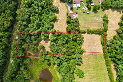 Christian County, Ky, Todd County, Ky, Montgomery County Residential Lots & Land For Sale: 1663 Southside Rd