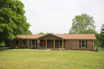 Maury County Single Family Home For Sale: 1246 Imperial Dr