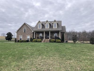 Springfield Single Family Home Under Contract - Not Showing: 7015 Bethlehem Rd