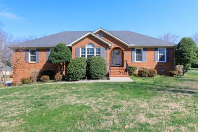 Single Family Home Under Contract - Showing: 902 Scepter Dr