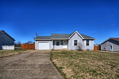 Christian County Single Family Home Under Contract - Showing: 421 Pacific Ave