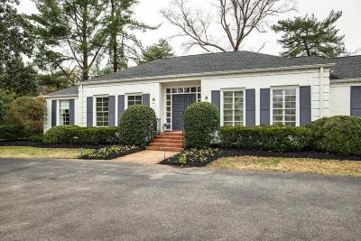 Nashville Single Family Home For Sale: 6648 Clearbrook Drive