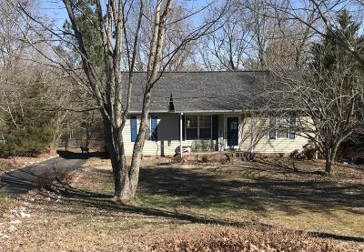 Dickson Single Family Home Under Contract - Not Showing: 112 Travis Dr