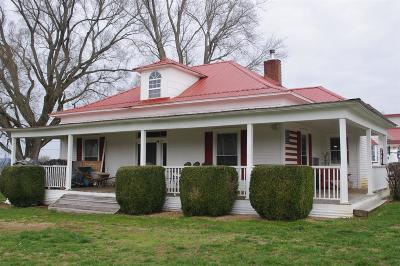 Hickman Single Family Home Under Contract - Not Showing: 223 Lancaster Hwy