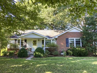Fairview Single Family Home For Sale: 7119 Old Franklin Rd