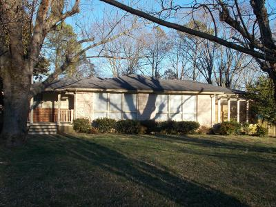 Single Family Home Under Contract - Showing: 3925 Thackery Dr
