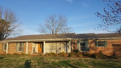 Lebanon Single Family Home For Sale: 965 S Maple St