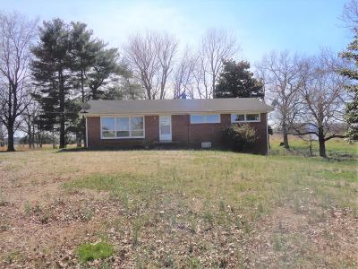 Lawrenceburg Single Family Home Under Contract - Not Showing: 2551 Grandaddy Rd