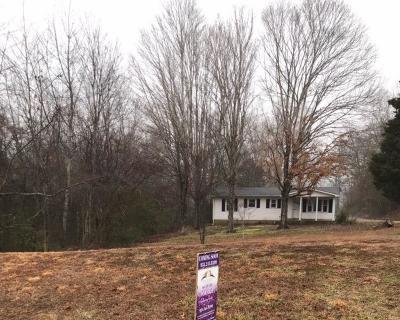 Single Family Home Under Contract - Not Showing: 698 The Trace