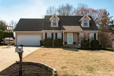 Single Family Home Under Contract - Not Showing: 2823 Black Stallion Ct