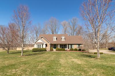 Adams Single Family Home Under Contract - Not Showing: 1791 Riverhaven Dr