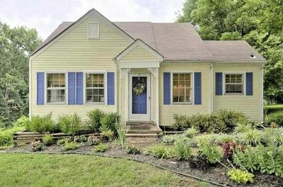 Clarksville Single Family Home Under Contract - Not Showing: 150 Delmar Dr
