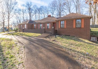 Clarksville Single Family Home For Sale: 801 Foxwood Rd