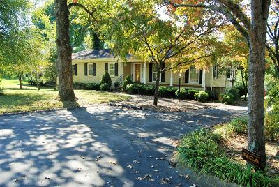 Gallatin Single Family Home Under Contract - Showing: 110 Oaks Dr