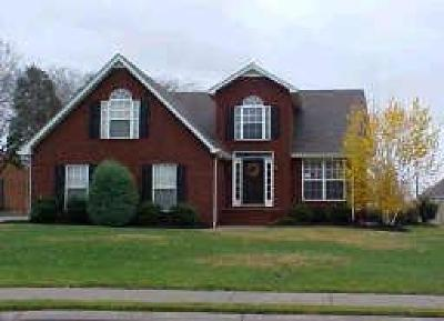 Single Family Home Under Contract - Showing: 707 Shady Grove Dr