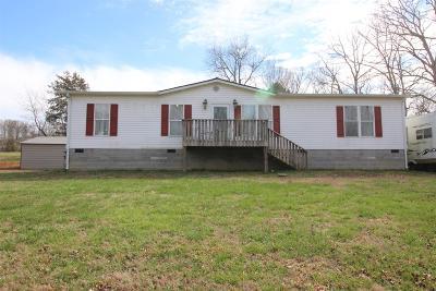 Bon Aqua Single Family Home For Sale: 2904 Spencer Mill Rd