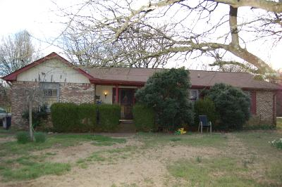 Hendersonville Single Family Home Under Contract - Not Showing: 105 Scotch St