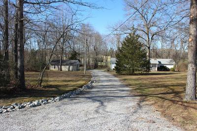 White Bluff Single Family Home Under Contract - Showing: 715 Hawkins Rd