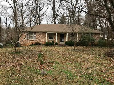Clarksville Single Family Home Under Contract - Not Showing: 205 Robin Hood Drive