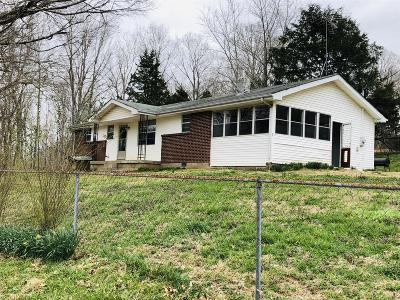 Dickson Single Family Home For Sale: 660 Wilson Hollow Rd