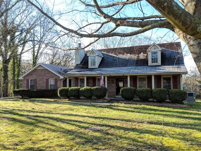 Clarksville Single Family Home Under Contract - Showing: 1012 Hillshire Dr