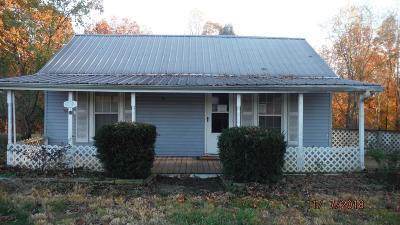 White Bluff Single Family Home For Sale: 820 Arnold Rd