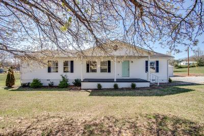 Sparta Single Family Home For Sale: 1718 Parker Rd