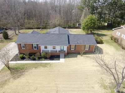 Springfield Single Family Home Under Contract - Showing: 127 Sam Davis Dr
