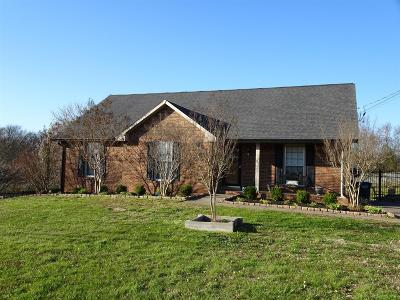 Clarksville Single Family Home Under Contract - Showing: 283 Ardmoor Drive