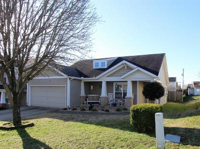 Hermitage Single Family Home Under Contract - Showing: 2612 Spring Farm Ln