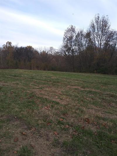 Spring Hill Residential Lots & Land Under Contract - Not Showing: 1886 Sugar Ridge Rd