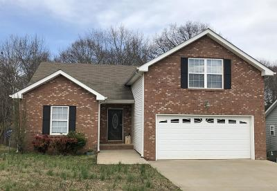 Clarksville TN Single Family Home Under Contract - Not Showing: $166,500