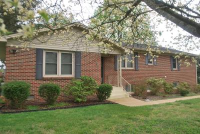 Columbia  Single Family Home Active Under Contract: 101 Cayce Lane
