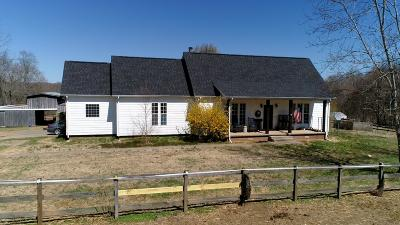 Cunningham Single Family Home Under Contract - Showing: 655 Wall Rd