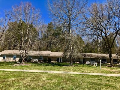 Hendersonville Single Family Home For Sale: 3048 Longhollow