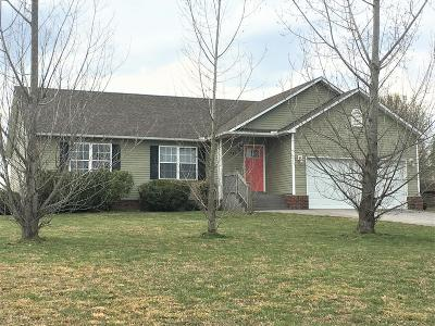 Cookeville Single Family Home Under Contract - Showing: 1729 Tyler Dr