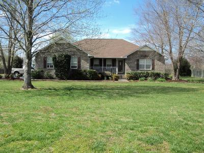 Single Family Home Under Contract - Showing: 646 Big Oak Dr