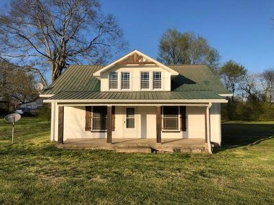 Marshall County Single Family Home Under Contract - Showing: 110 Buchanan St